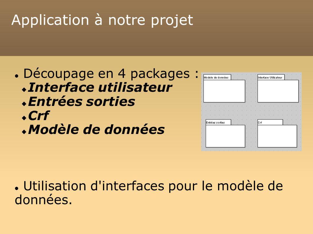 Application à notre projet Découpage en 4 packages : Interface utilisateur Entrées sorties Crf Modèle de données Utilisation d interfaces pour le modèle de données.