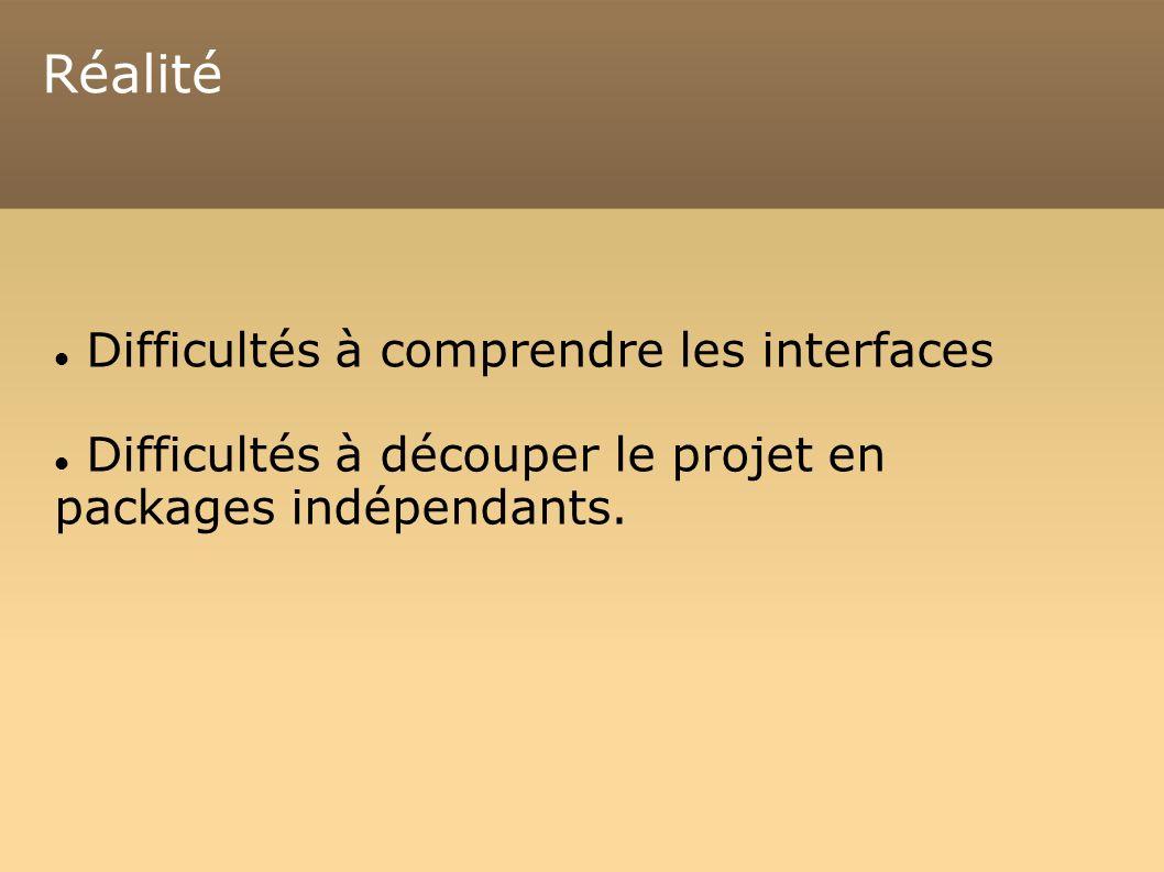 Réalité Difficultés à comprendre les interfaces Difficultés à découper le projet en packages indépendants.