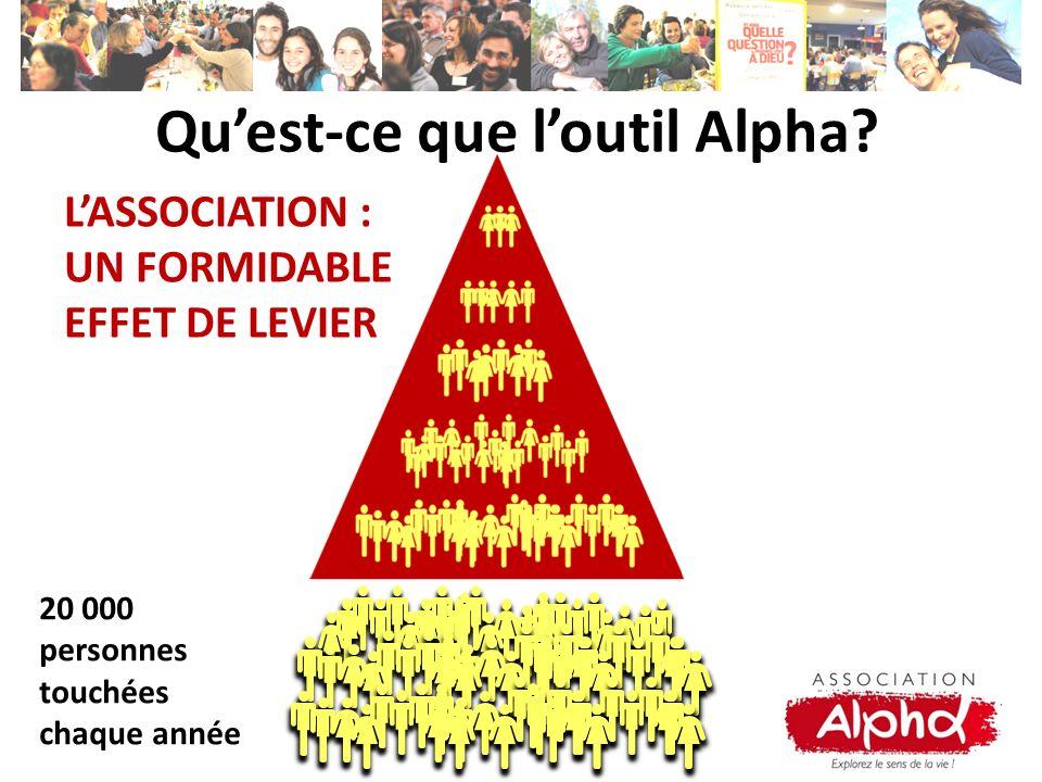 LASSOCIATION : UN FORMIDABLE EFFET DE LEVIER Quest-ce que loutil Alpha? 20 000 personnes touchées chaque année
