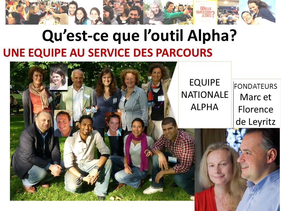 Quest-ce que loutil Alpha? FONDATEURS Marc et Florence de Leyritz UNE EQUIPE AU SERVICE DES PARCOURS EQUIPE NATIONALE ALPHA