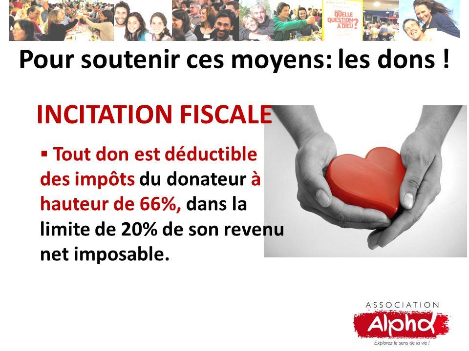 Tout don est déductible des impôts du donateur à hauteur de 66%, dans la limite de 20% de son revenu net imposable. INCITATION FISCALE Pour soutenir c