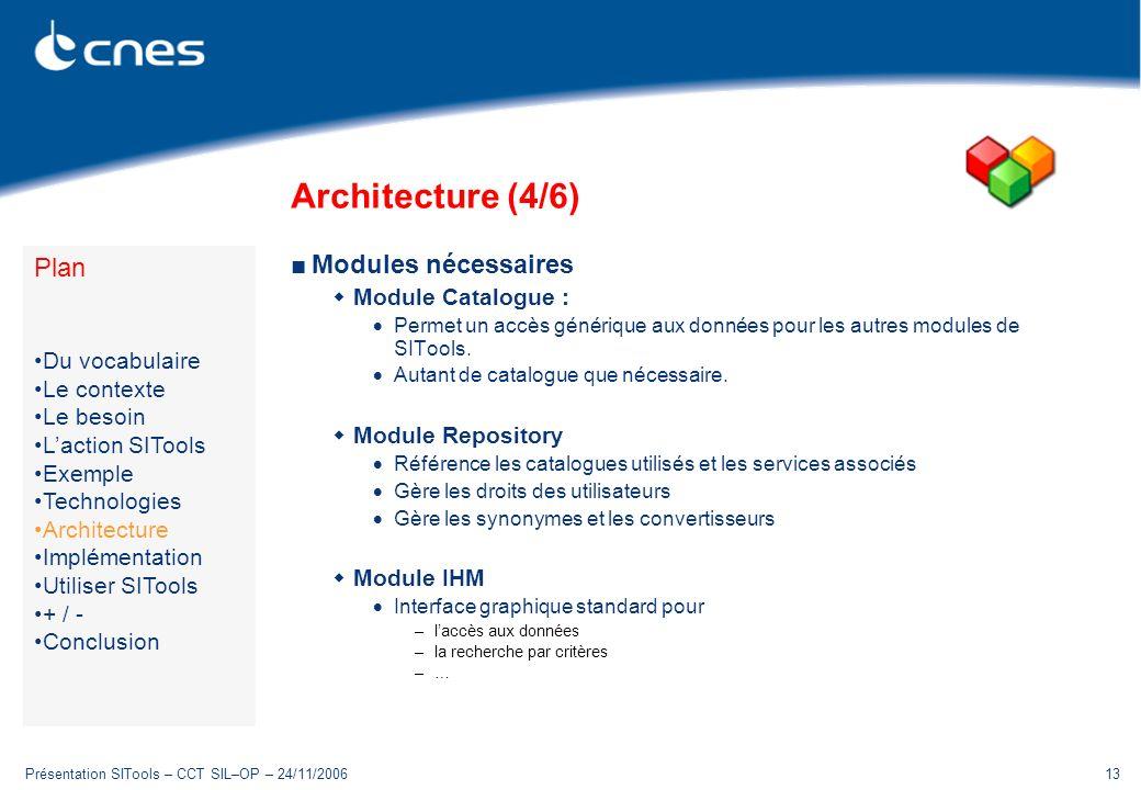 Présentation SITools – CCT SIL–OP – 24/11/200613 Architecture (4/6) Modules nécessaires Module Catalogue : Permet un accès générique aux données pour les autres modules de SITools.