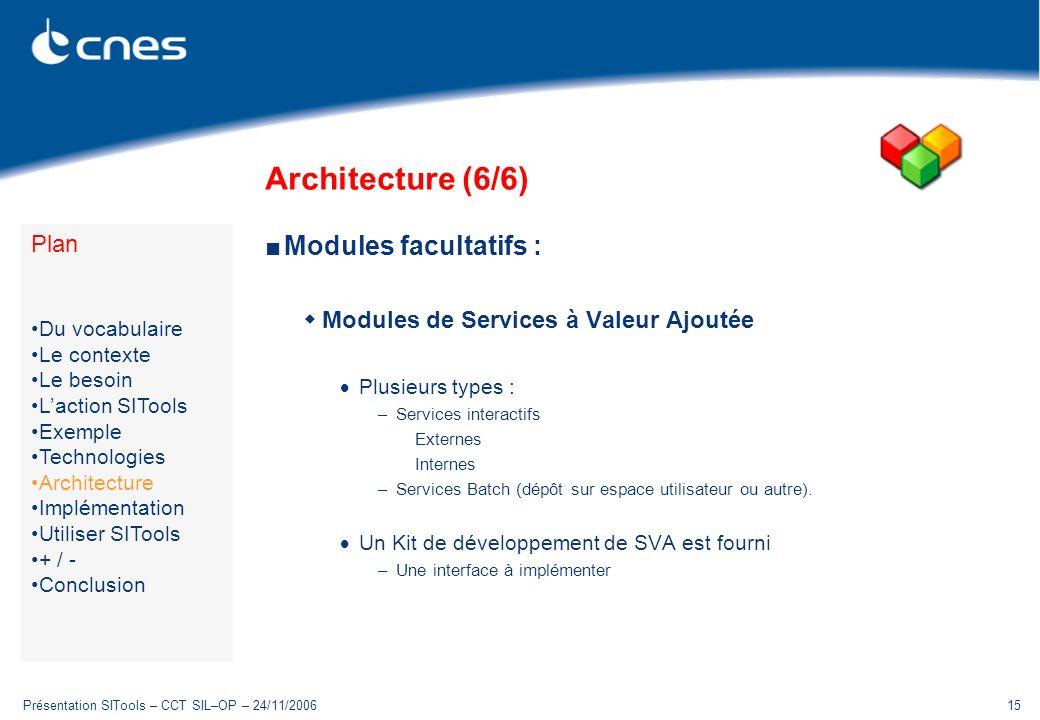 Présentation SITools – CCT SIL–OP – 24/11/200615 Architecture (6/6) Modules facultatifs : Modules de Services à Valeur Ajoutée Plusieurs types : –Services interactifs Externes Internes –Services Batch (dépôt sur espace utilisateur ou autre).