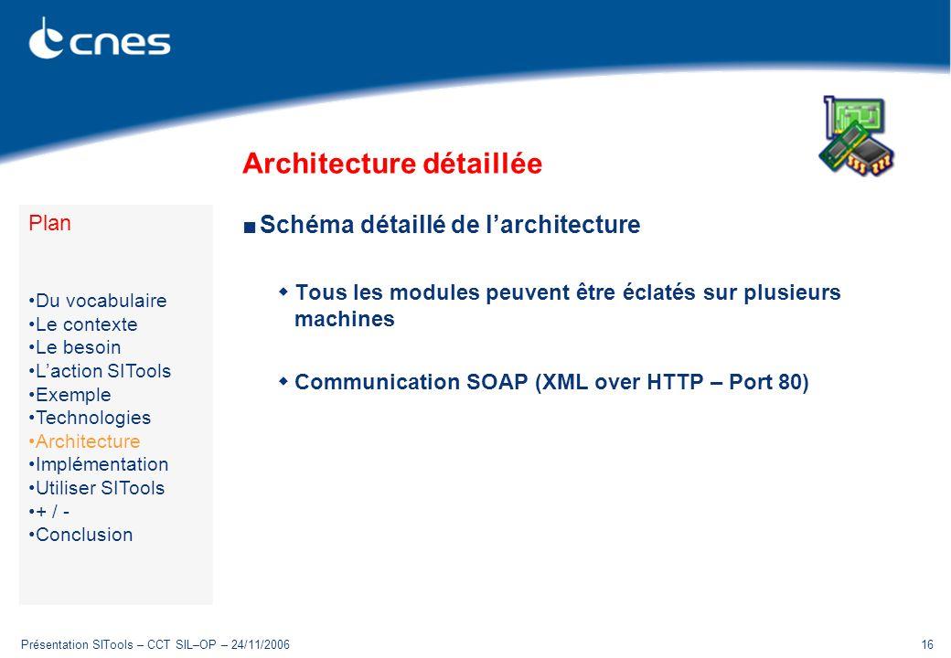 Présentation SITools – CCT SIL–OP – 24/11/200616 Architecture détaillée Schéma détaillé de larchitecture Tous les modules peuvent être éclatés sur plu