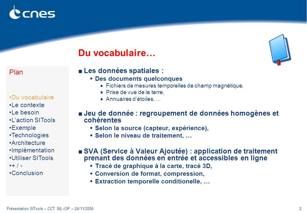 Présentation SITools – CCT SIL–OP – 24/11/20063 Le contexte SGDS (Service de Gestion des Données Spatiales) : réflexion sur la pérennisation et la dissémination des données, depuis 1990.