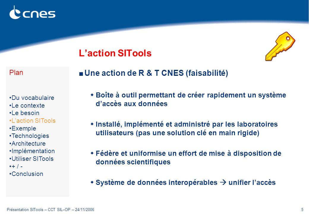 Présentation SITools – CCT SIL–OP – 24/11/20065 Laction SITools Une action de R & T CNES (faisabilité) Boîte à outil permettant de créer rapidement un