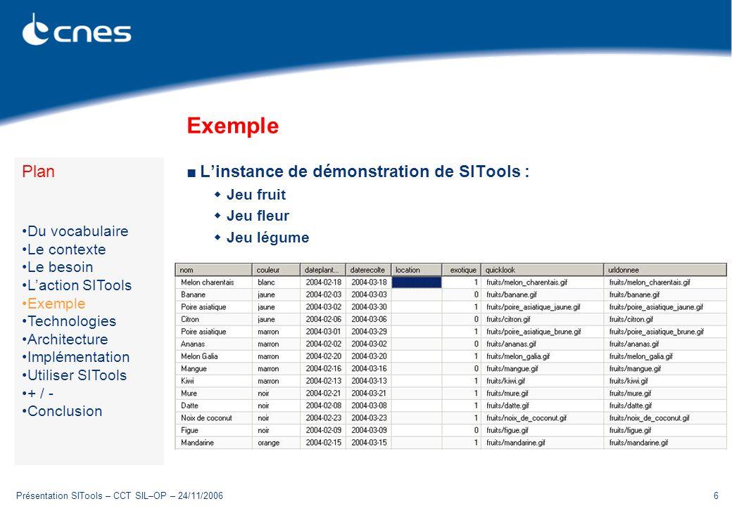 Présentation SITools – CCT SIL–OP – 24/11/200627