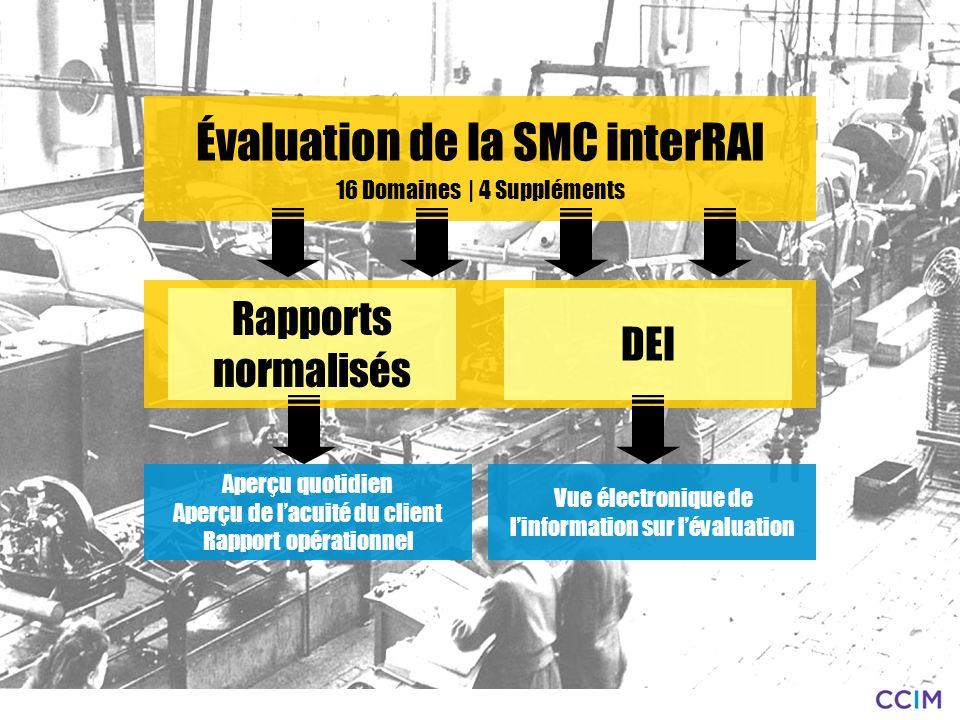 Rapports normalisés DEI Aperçu quotidien Aperçu de lacuité du client Rapport opérationnel Vue électronique de linformation sur lévaluation Évaluation de la SMC interRAI 16 Domaines | 4 Suppléments