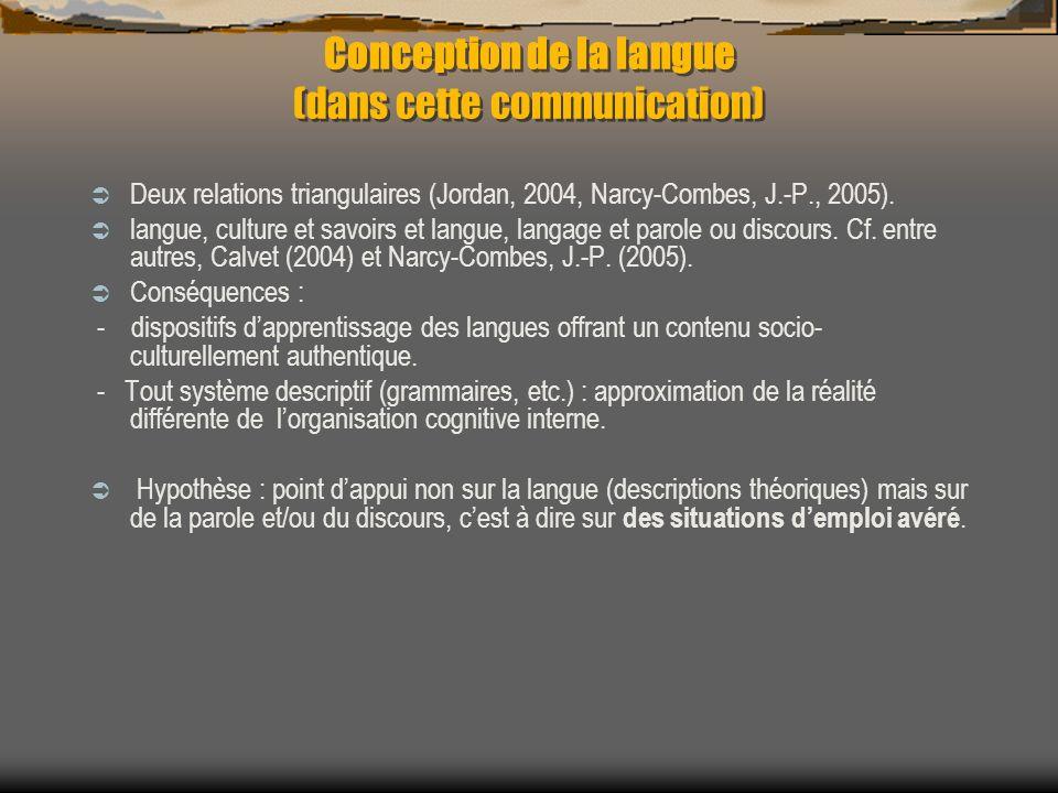 Conception de la langue (dans cette communication) Deux relations triangulaires (Jordan, 2004, Narcy-Combes, J.-P., 2005). langue, culture et savoirs