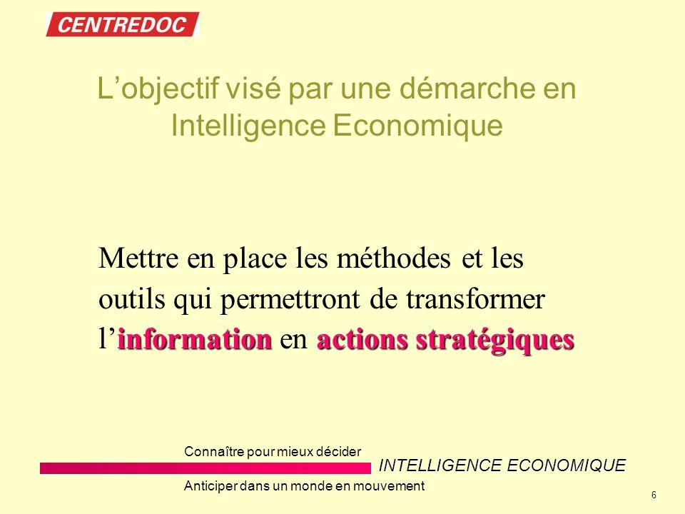INTELLIGENCE ECONOMIQUE Connaître pour mieux décider Anticiper dans un monde en mouvement 6 Lobjectif visé par une démarche en Intelligence Economique informationactions stratégiques Mettre en place les méthodes et les outils qui permettront de transformer linformation en actions stratégiques