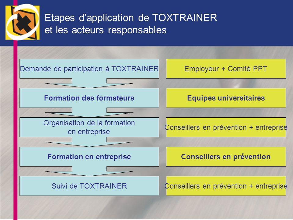 Etapes dapplication de TOXTRAINER et les acteurs responsables Demande de participation à TOXTRAINER Formation des formateurs Organisation de la format