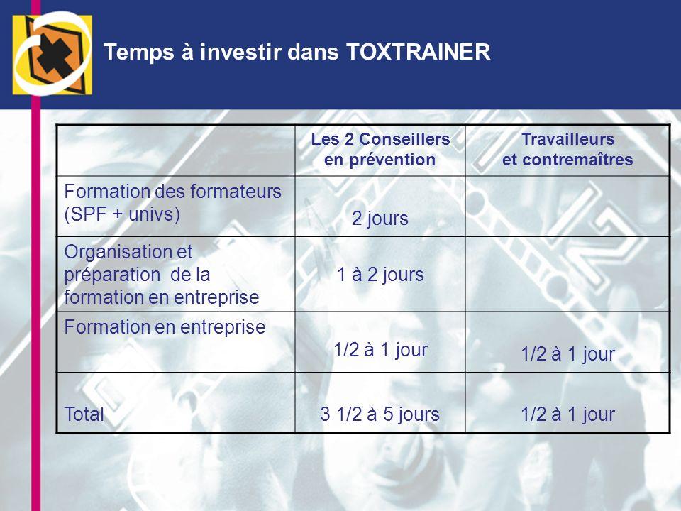 Temps à investir dans TOXTRAINER Les 2 Conseillers en prévention Travailleurs et contremaîtres Formation des formateurs (SPF + univs) 2 jours Organisa