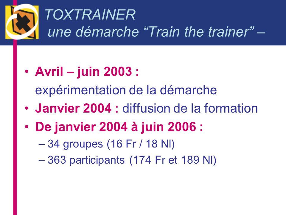 TOXTRAINER une démarche Train the trainer – Avril – juin 2003 : expérimentation de la démarche Janvier 2004 : diffusion de la formation De janvier 200