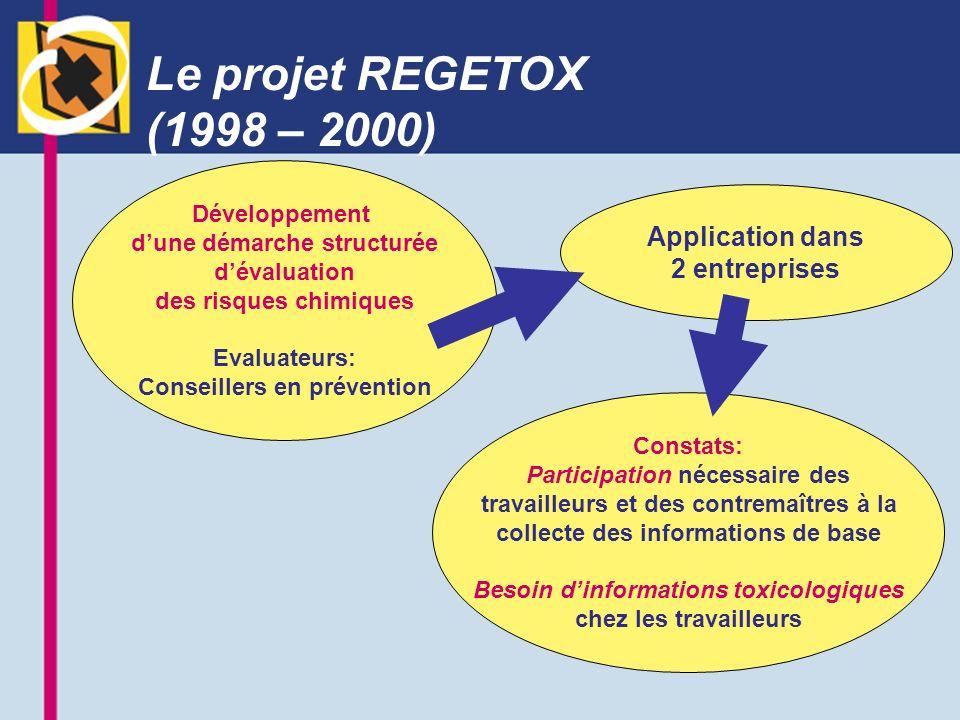 Le projet REGETOX (1998 – 2000) Constats: Participation nécessaire des travailleurs et des contremaîtres à la collecte des informations de base Besoin
