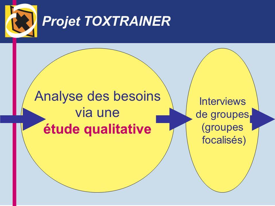 Projet TOXTRAINER Analyse des besoins via une étude qualitative Interviews de groupes (groupes focalisés)