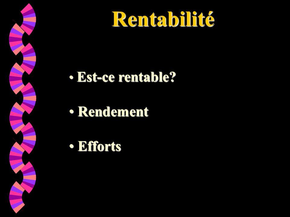 Rentabilité Est-ce rentable? Est-ce rentable? Rendement Rendement Efforts Efforts