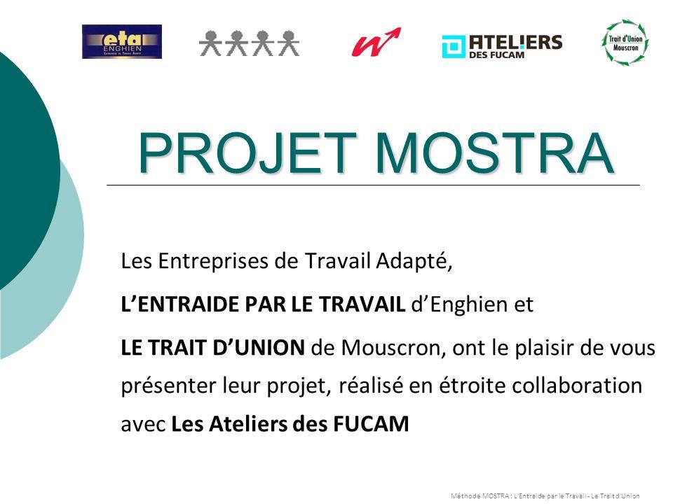Méthode MOSTRA : L Entraide par le Travail - Le Trait d Union 12 POSITIONNEMENT E.T.A.