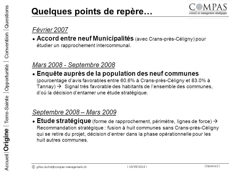 © gilles.lechot@compas-management.ch | 19/05/2014 | | Diapositive 3 | Quelques points de repère… Août 2009 – aujourdhui Etude opérationnelle Construction de la nouvelle commune, en collaboration avec les employés communaux et les responsables politiques.