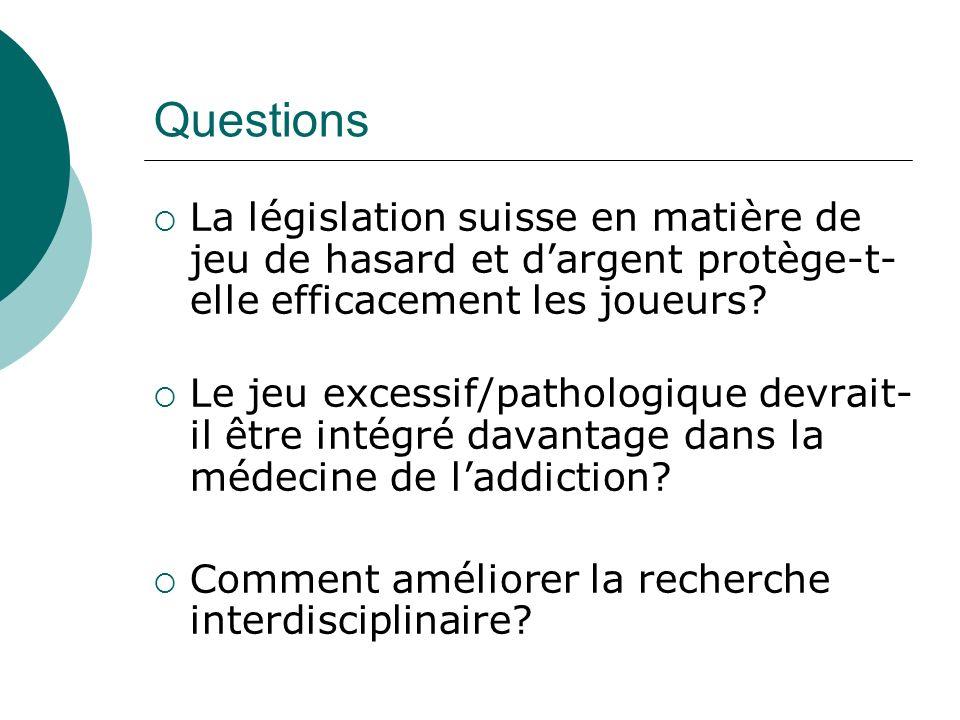 Questions La législation suisse en matière de jeu de hasard et dargent protège-t- elle efficacement les joueurs? Le jeu excessif/pathologique devrait-