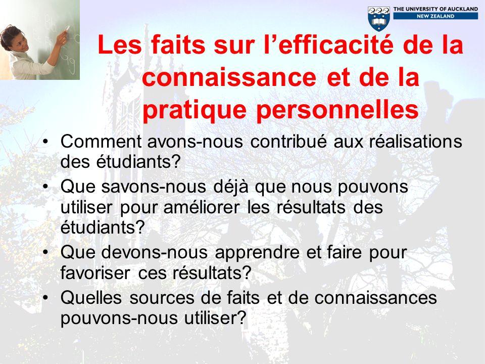 Les faits sur lefficacité de la connaissance et de la pratique personnelles Comment avons-nous contribué aux réalisations des étudiants? Que savons-no