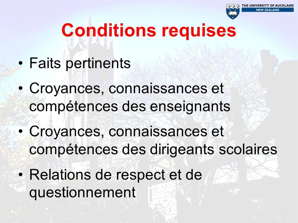 Conditions requises Faits pertinents Croyances, connaissances et compétences des enseignants Croyances, connaissances et compétences des dirigeants sc