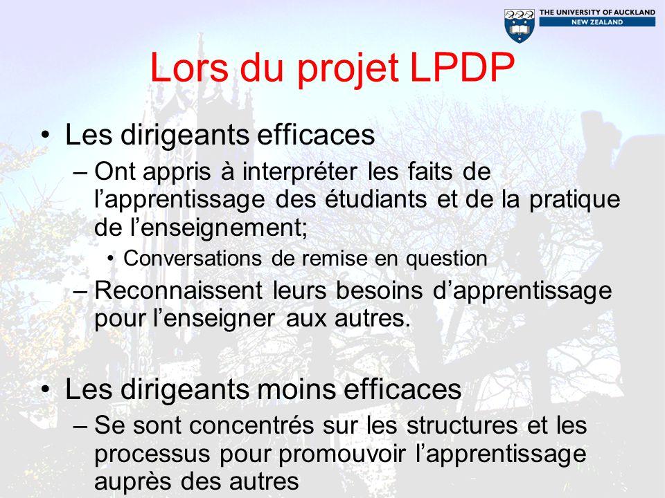 Lors du projet LPDP Les dirigeants efficaces –Ont appris à interpréter les faits de lapprentissage des étudiants et de la pratique de lenseignement; C