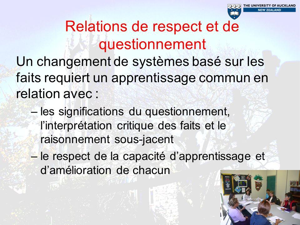 Relations de respect et de questionnement Un changement de systèmes basé sur les faits requiert un apprentissage commun en relation avec : –les signif