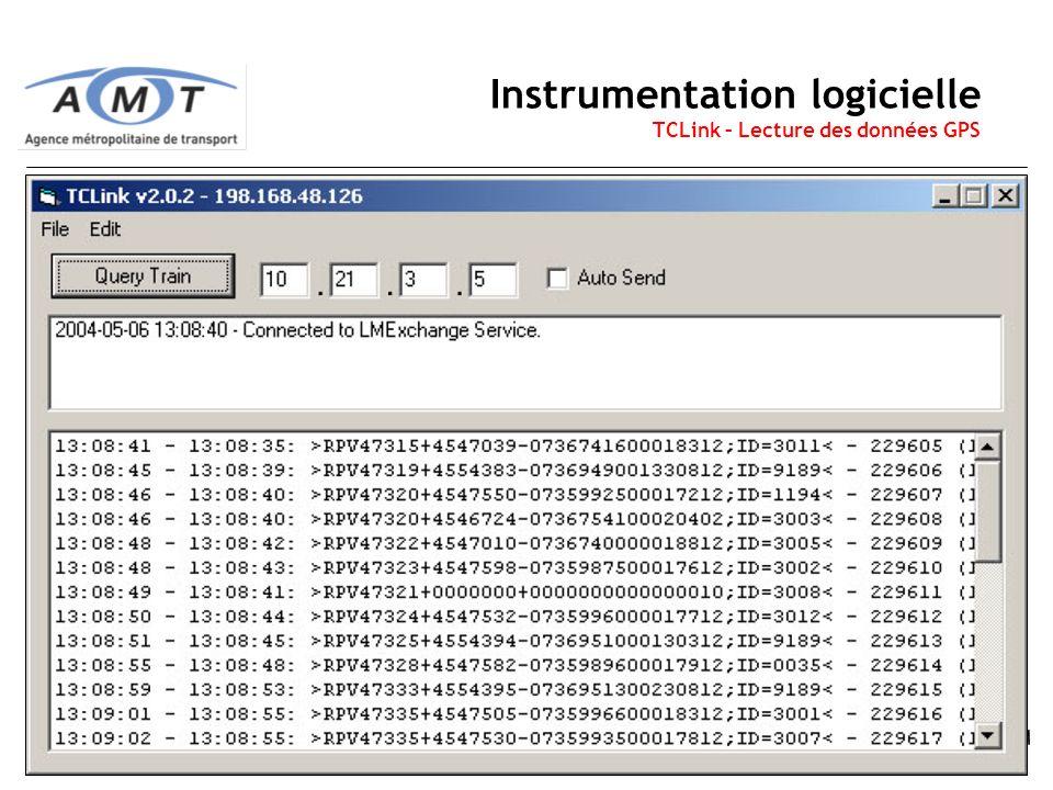 11 Instrumentation logicielle TCLink – Lecture des données GPS