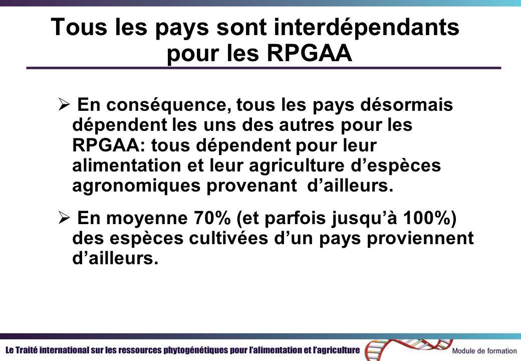 Tous les pays sont interdépendants pour les RPGAA En conséquence, tous les pays désormais dépendent les uns des autres pour les RPGAA: tous dépendent pour leur alimentation et leur agriculture despèces agronomiques provenant dailleurs.