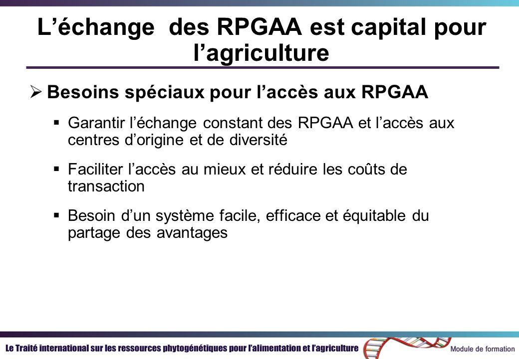 Léchange des RPGAA est capital pour lagriculture Besoins spéciaux pour laccès aux RPGAA Garantir léchange constant des RPGAA et laccès aux centres dorigine et de diversité Faciliter laccès au mieux et réduire les coûts de transaction Besoin dun système facile, efficace et équitable du partage des avantages