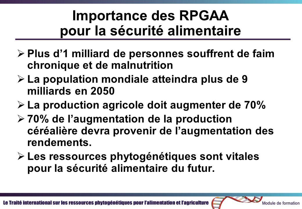 Importance des RPGAA pour la sécurité alimentaire Plus d1 milliard de personnes souffrent de faim chronique et de malnutrition La population mondiale