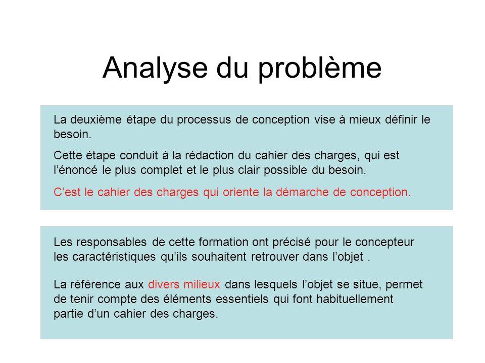 Analyse du problème La deuxième étape du processus de conception vise à mieux définir le besoin. Cette étape conduit à la rédaction du cahier des char