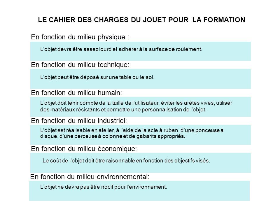 LE CAHIER DES CHARGES DU JOUET POUR LA FORMATION En fonction du milieu physique : En fonction du milieu technique: En fonction du milieu humain: En fo