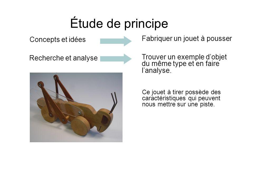 Concepts et idées Fabriquer un jouet à pousser Étude de principe Trouver un exemple dobjet du même type et en faire lanalyse. Recherche et analyse Ce