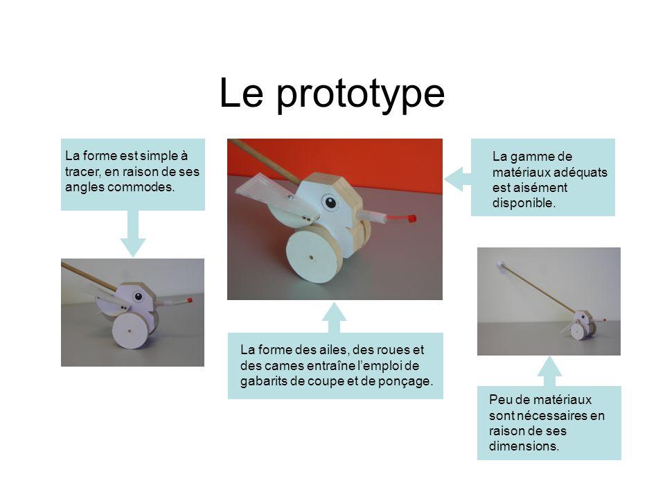 Le prototype La forme est simple à tracer, en raison de ses angles commodes. La forme des ailes, des roues et des cames entraîne lemploi de gabarits d