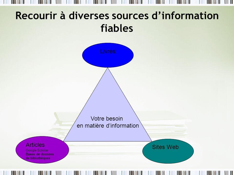 Recourir à diverses sources dinformation fiables Livres Articles Google Scholar Bases de données de bibiothèques Sites Web Votre besoin en matière din