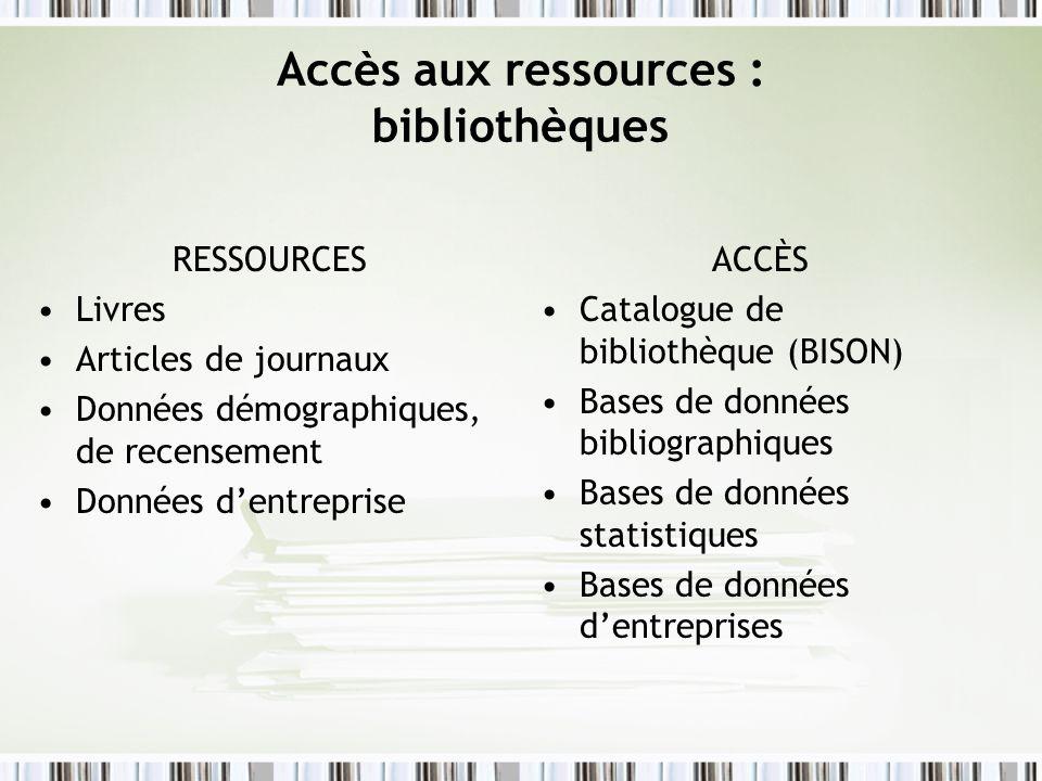 Accès aux ressources : bibliothèques RESSOURCES Livres Articles de journaux Données démographiques, de recensement Données dentreprise ACCÈS Catalogue