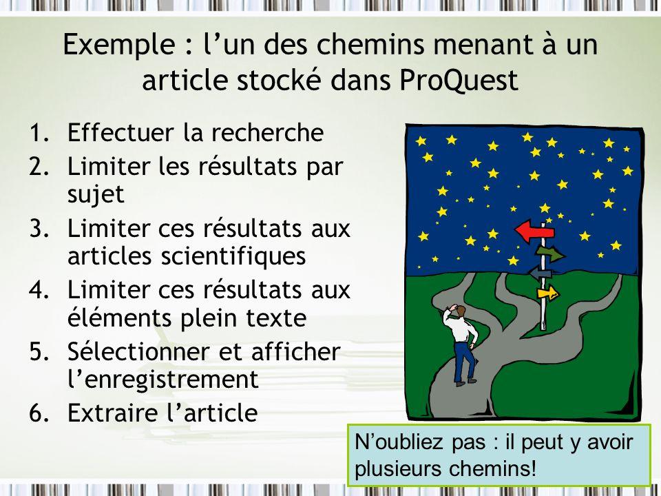 Exemple : lun des chemins menant à un article stocké dans ProQuest 1.Effectuer la recherche 2.Limiter les résultats par sujet 3.Limiter ces résultats