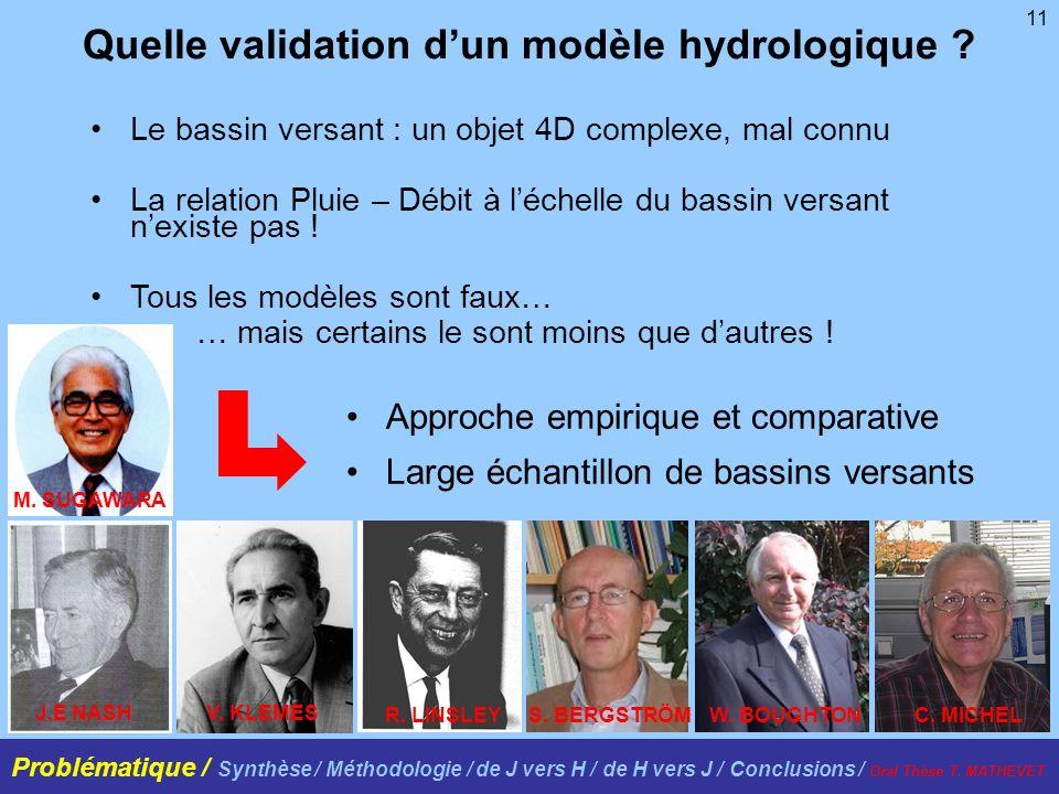 11 Quelle validation dun modèle hydrologique ? Approche empirique et comparative Large échantillon de bassins versants Le bassin versant : un objet 4D