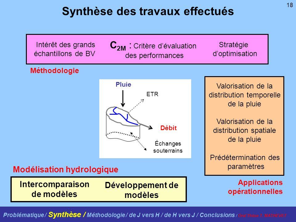 18 Intercomparaison de modèles Développement de modèles Modélisation hydrologique Synthèse des travaux effectués Problématique / Synthèse / Méthodolog