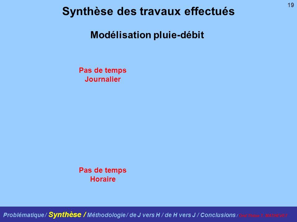 19 Synthèse des travaux effectués Pas de temps Journalier Pas de temps Horaire Modélisation pluie-débit Problématique / Synthèse / Méthodologie / de J