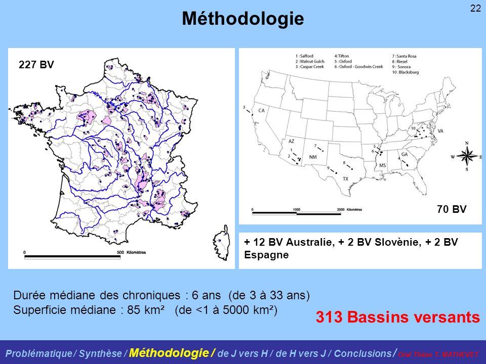 22 + 12 BV Australie, + 2 BV Slovènie, + 2 BV Espagne Méthodologie Problématique / Synthèse / Méthodologie / de J vers H / de H vers J / Conclusions / Oral Thèse T.