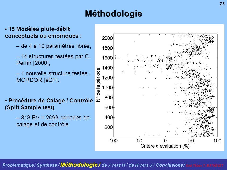 23 Méthodologie 15 Modèles pluie-débit conceptuels ou empiriques : – de 4 à 10 paramètres libres, – 14 structures testées par C. Perrin [2000], – 1 no