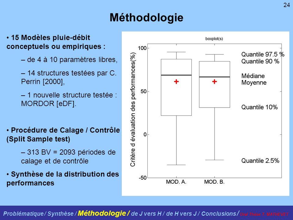 24 Méthodologie 15 Modèles pluie-débit conceptuels ou empiriques : – de 4 à 10 paramètres libres, – 14 structures testées par C. Perrin [2000], – 1 no