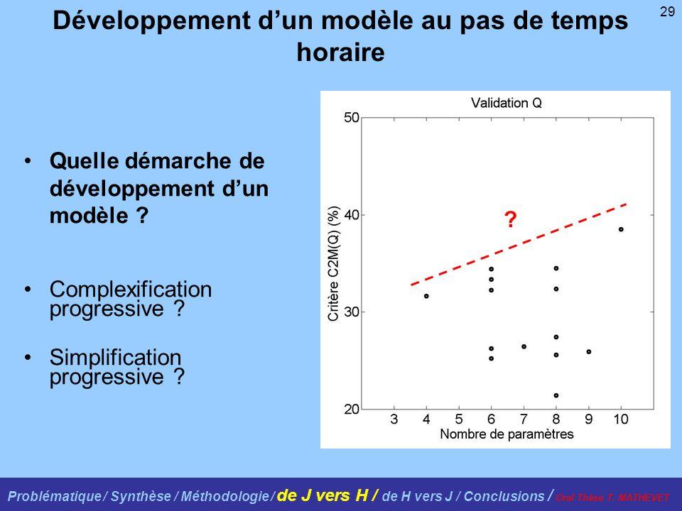 29 Développement dun modèle au pas de temps horaire Quelle démarche de développement dun modèle ? Complexification progressive ? Simplification progre