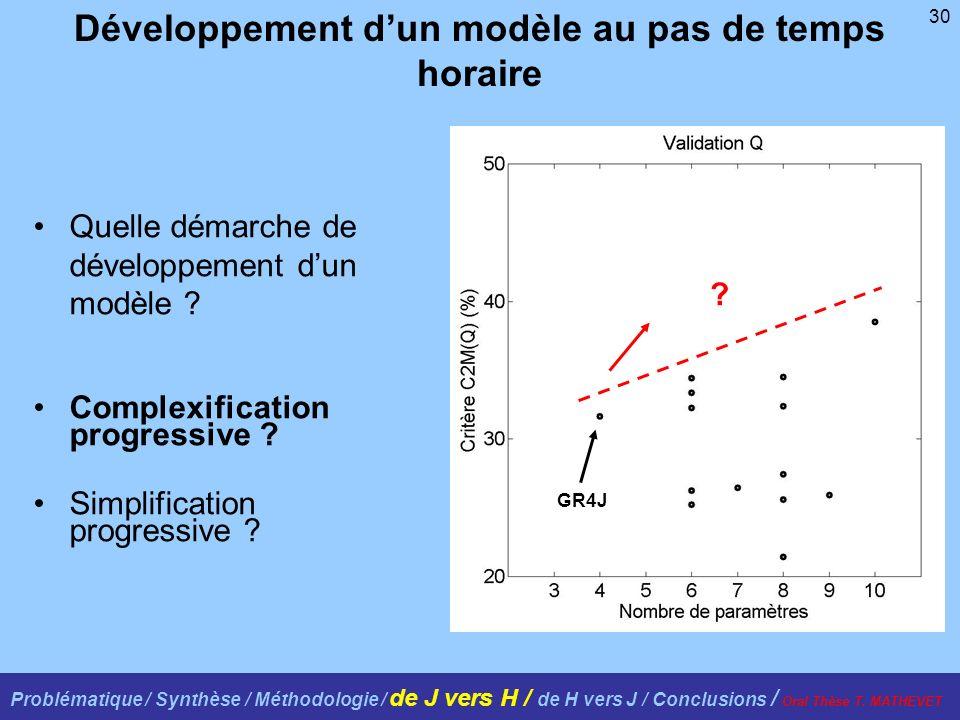 30 Développement dun modèle au pas de temps horaire Quelle démarche de développement dun modèle ? Complexification progressive ? Simplification progre