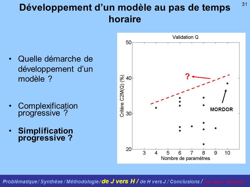 31 Développement dun modèle au pas de temps horaire Quelle démarche de développement dun modèle ? Complexification progressive ? Simplification progre