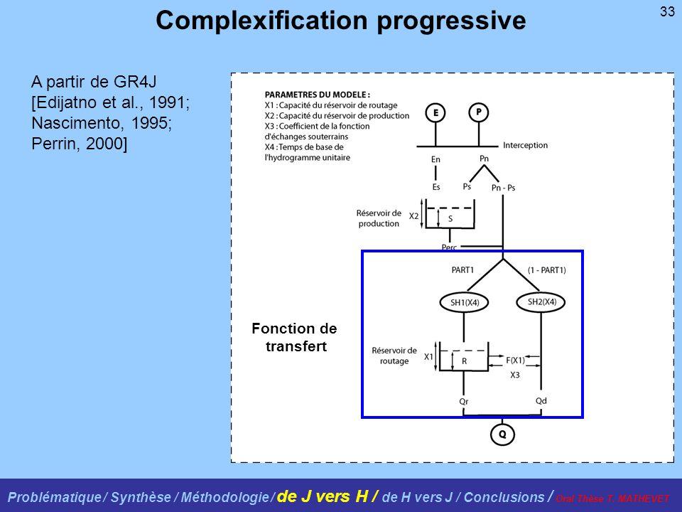 33 Fonction de transfert Complexification progressive A partir de GR4J [Edijatno et al., 1991; Nascimento, 1995; Perrin, 2000] Problématique / Synthèse / Méthodologie / de J vers H / de H vers J / Conclusions / Oral Thèse T.