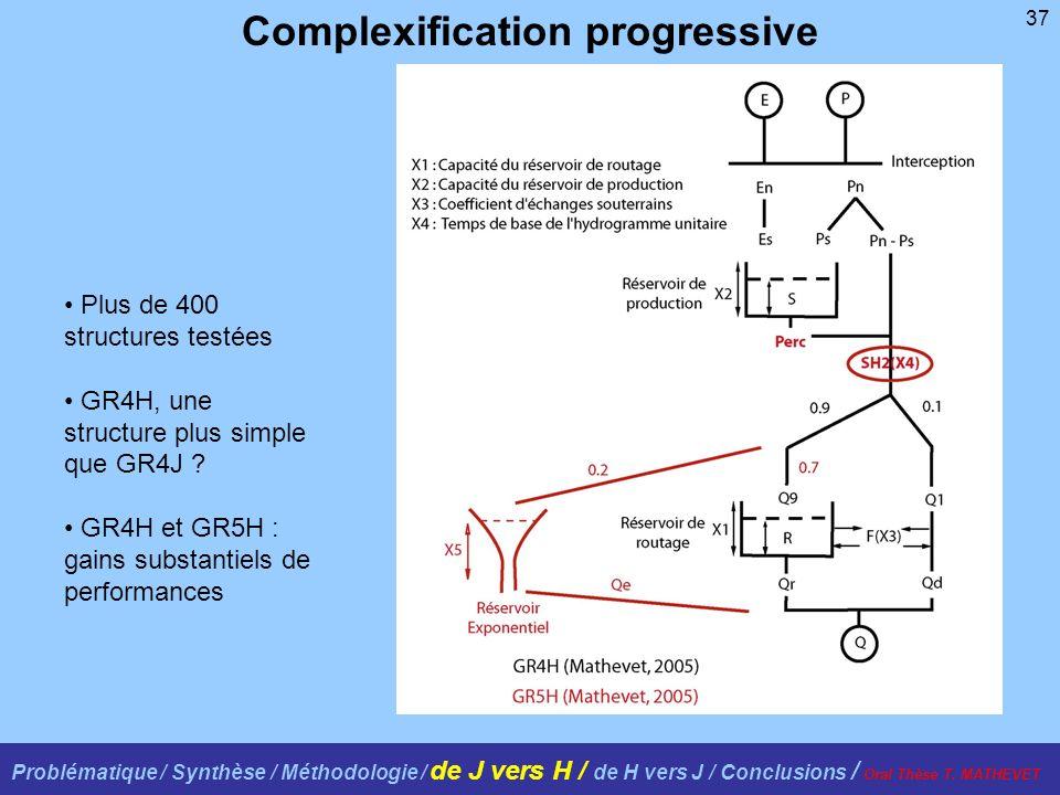 37 Complexification progressive Plus de 400 structures testées GR4H, une structure plus simple que GR4J ? GR4H et GR5H : gains substantiels de perform