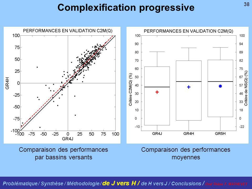 38 Complexification progressive Comparaison des performances par bassins versants Comparaison des performances moyennes Problématique / Synthèse / Mét